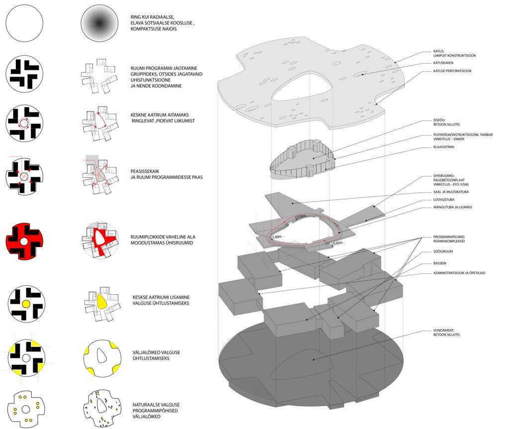 diagramm-01
